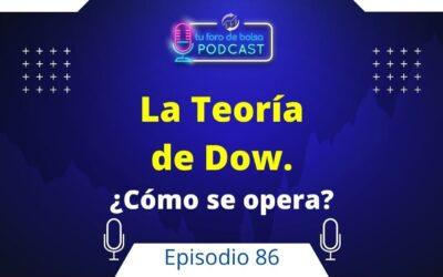 86. ¿Qué es la Teoría de Dow?