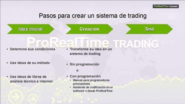 Pasos para crear un sistema de trading automático.